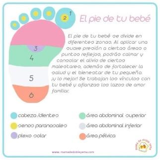 Reflexología bebes